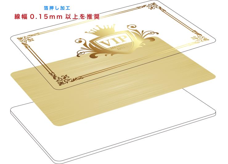 ヘアラインカード製作工程