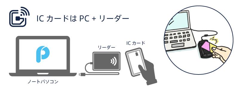 IC カード