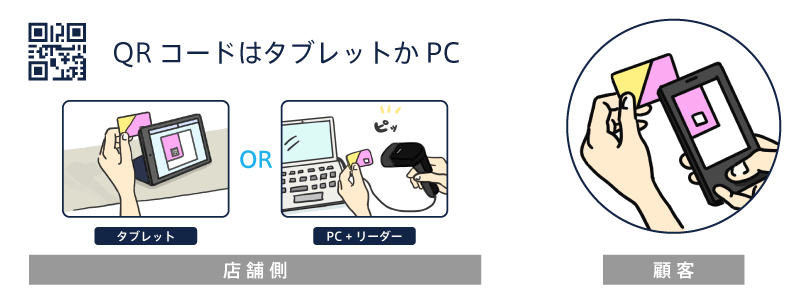 QR コード
